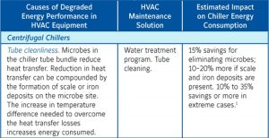 1-1-300x154 HVAC Maintenance and Energy Savings – Texas Made