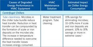 1-1-300x154 HVAC Maintenance and Energy Savings – Texas Made