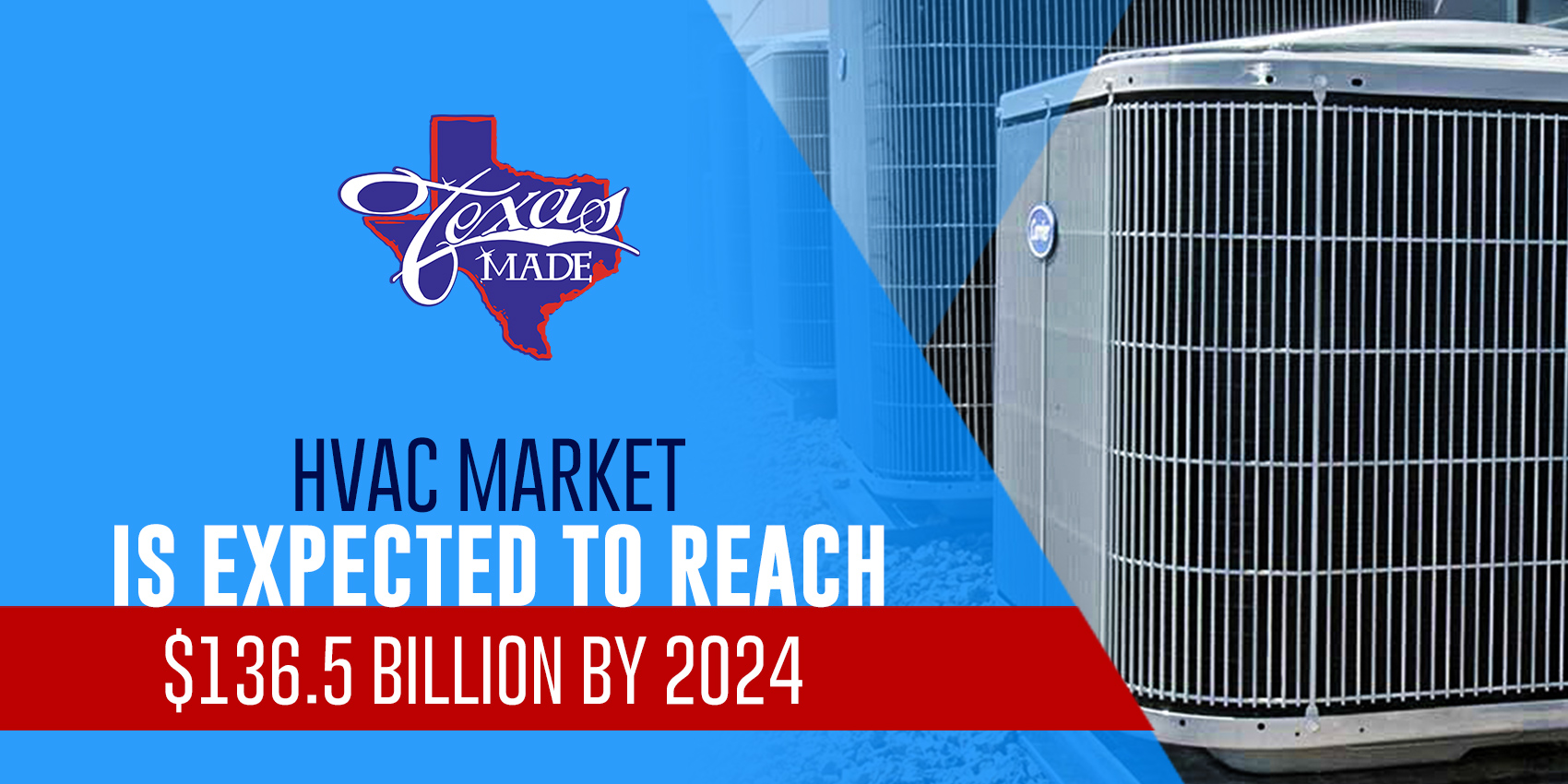 HVAC Market is Expected to Reach $136.5 Billion by 2024